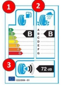 Etichetta pneumatici